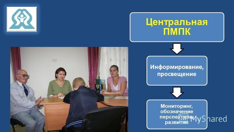 Центральная ПМПК Информирование, просвещение Мониторинг, обозначение перспективы развития