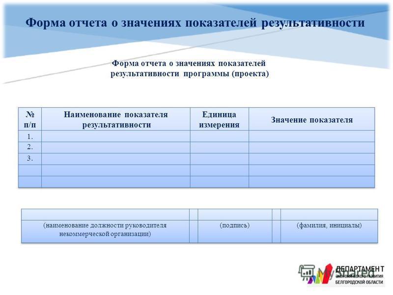 Форма отчета о значениях показателей результативности Форма отчета о значениях показателей результативности программы (проекта)
