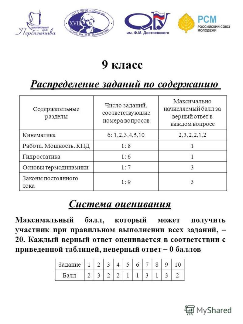 9 класс Распределение заданий по содержанию Система оценивания Максимальный балл, который может получить участник при правильном выполнении всех заданий, – 20. Каждый верный ответ оценивается в соответствии с приведенной таблицей, неверный ответ – 0