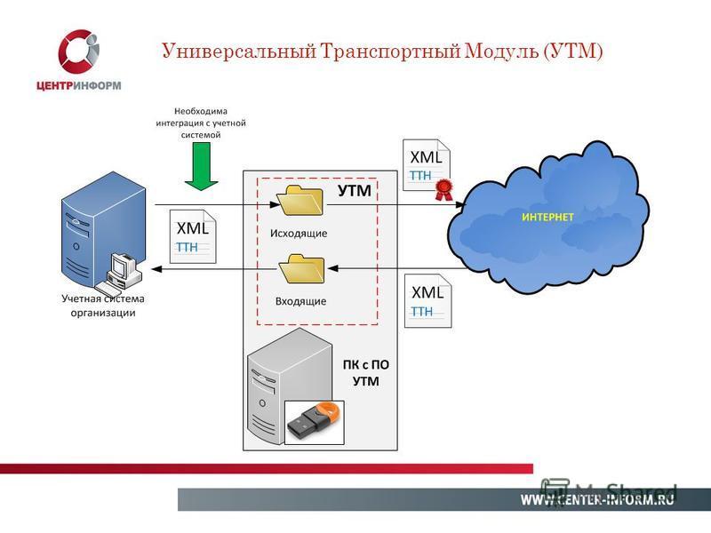 Универсальный Транспортный Модуль (УТМ)