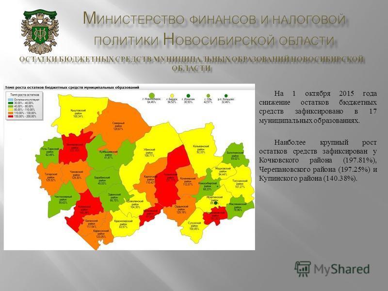 На 1 октября 2015 года снижение остатков бюджетных средств зафиксировано в 17 муниципальных образованиях. Наиболее крупный рост остатков средств зафиксирован у Кочковского района (197.81%), Черепановского района (197.25%) и Купинского района (140.38%