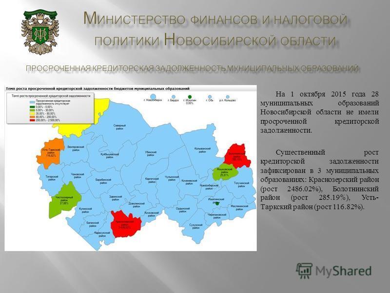 На 1 октября 2015 года 28 муниципальных образований Новосибирской области не имели просроченной кредиторской задолженности. Существенный рост кредиторской задолженности зафиксирован в 3 муниципальных образованиях : Краснозерский район ( рост 2486.02%