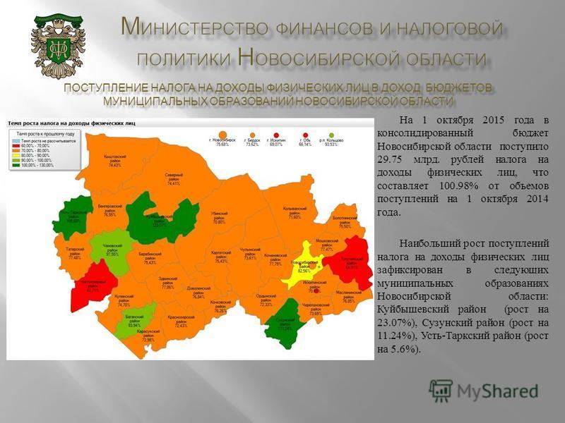 На 1 октября 2015 года в консолидированный бюджет Новосибирской области поступило 29.75 млрд. рублей налога на доходы физических лиц, что составляет 100.98% от объемов поступлений на 1 октября 2014 года. Наибольший рост поступлений налога на доходы ф