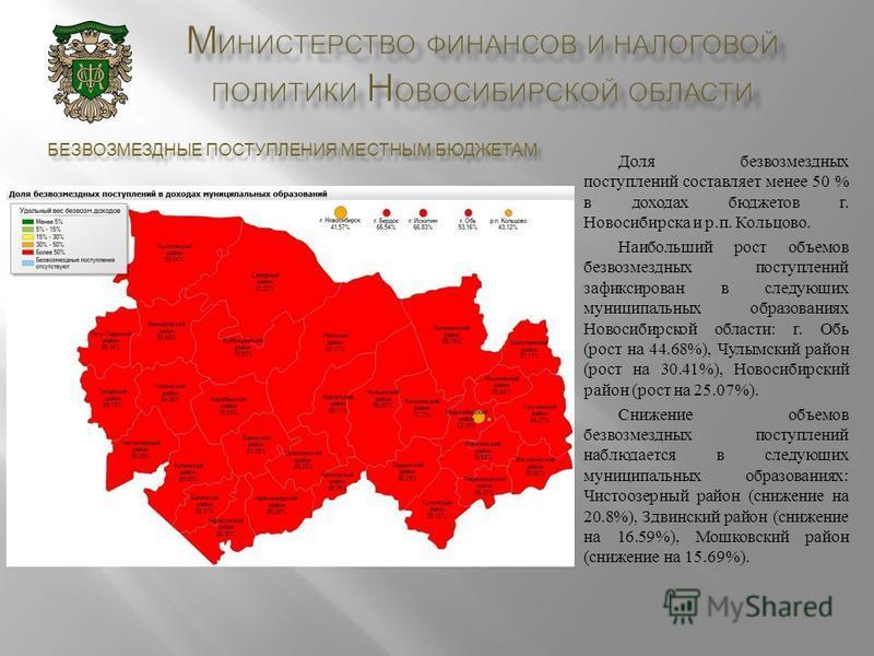 Доля безвозмездных поступлений составляет менее 50 % в доходах бюджетов г. Новосибирска и р. п. Кольцово. Наибольший рост объемов безвозмездных поступлений зафиксирован в следующих муниципальных образованиях Новосибирской области : г. Обь ( рост на 4