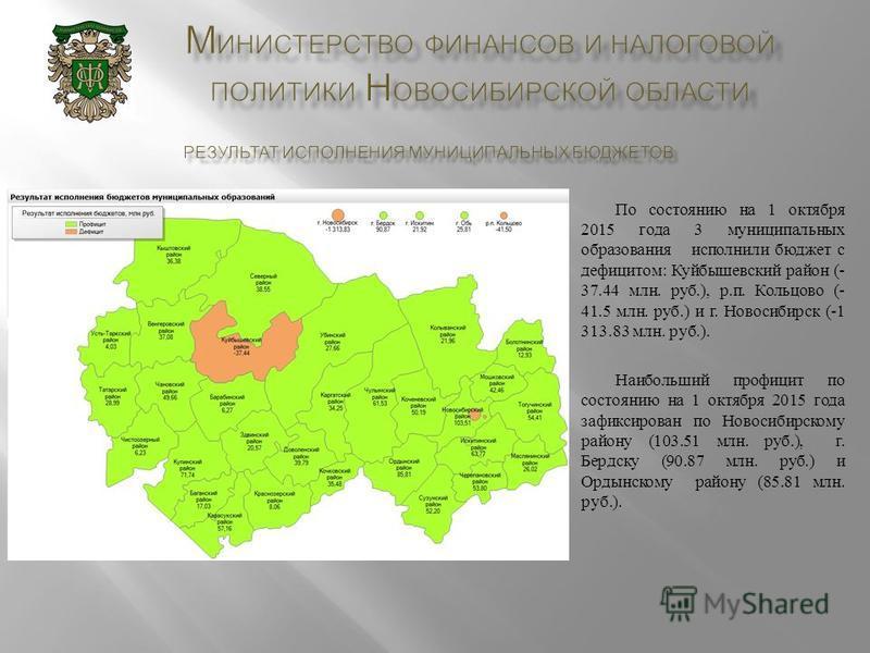 По состоянию на 1 октября 2015 года 3 муниципальных образования исполнили бюджет с дефицитом : Куйбышевский район (- 37.44 млн. руб.), р. п. Кольцово (- 41.5 млн. руб.) и г. Новосибирск (-1 313.83 млн. руб.). Наибольший профицит по состоянию на 1 окт