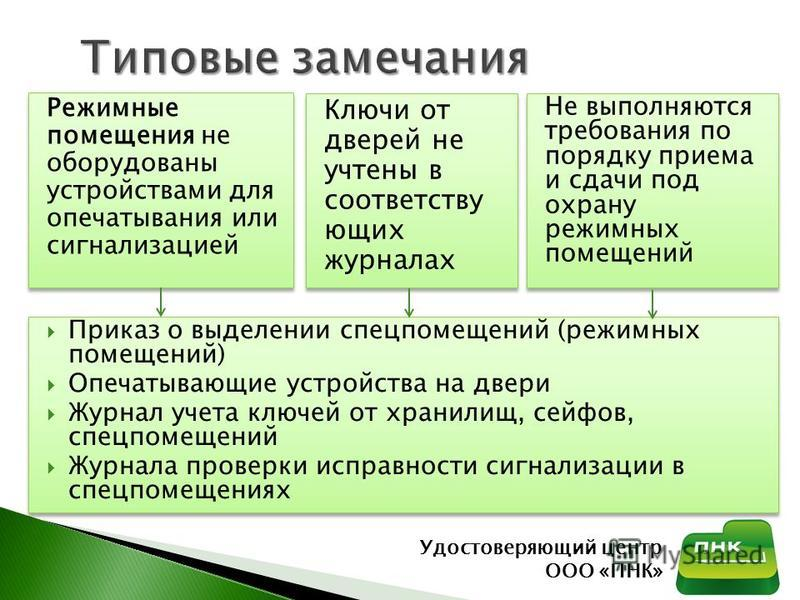 Инструкция о порядке приема сдачи под охрану режимных помещений