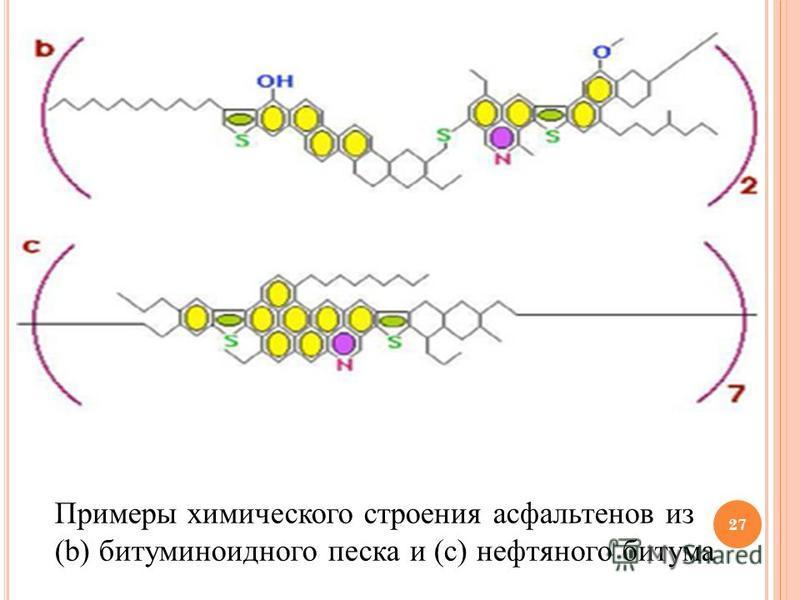 Примеры химического строения асфальтенов из (b) битуминоидного песка и (c) нефтяного битума 27