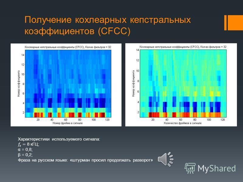 Амплитудно-частотные характеристики банка кохлеарных фильтров