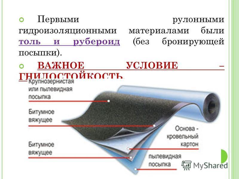 Первыми рулонными гидроизоляционными материалами были толь и рубероид (без бронирующей посыпки). ВАЖНОЕ УСЛОВИЕ – ГНИЛОСТОЙКОСТЬ.