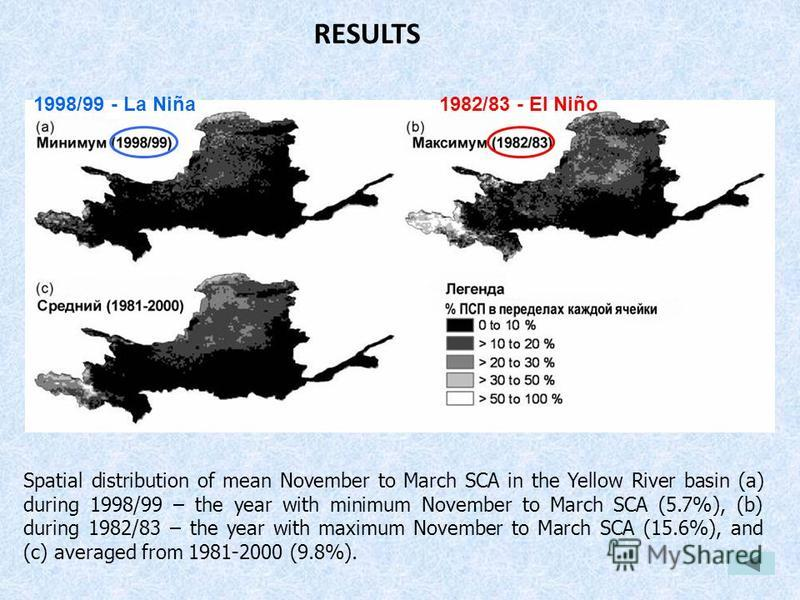 1982/83 - El Niño1998/99 - La Niña RESULTS Spatial distribution of mean November to March SCA in the Yellow River basin (a) during 1998/99 – the year with minimum November to March SCA (5.7%), (b) during 1982/83 – the year with maximum November to Ma