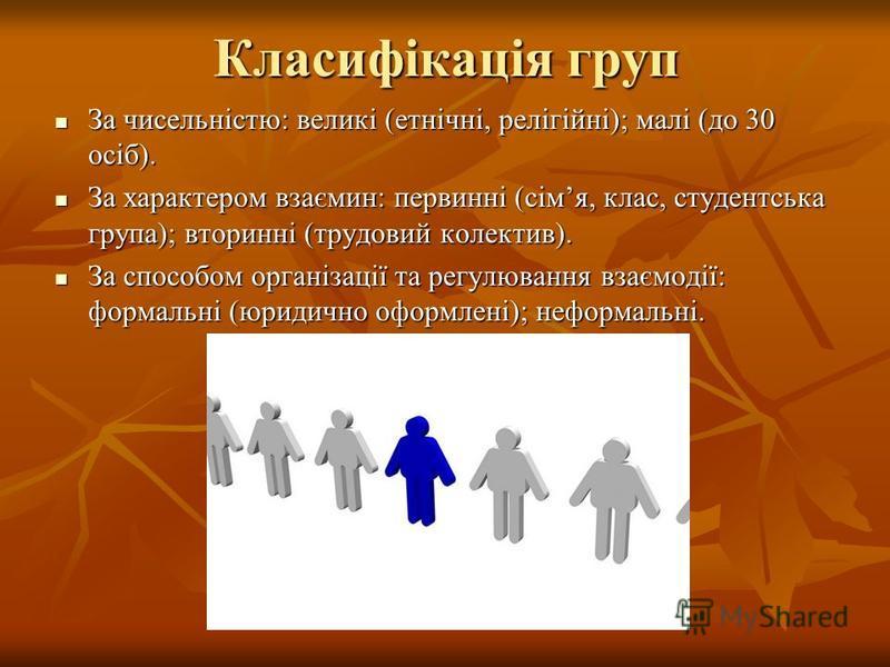 Класифікація груп За чисельністю: великі (етнічні, релігійні); малі (до 30 осіб). За чисельністю: великі (етнічні, релігійні); малі (до 30 осіб). За характером взаємин: первинні (сімя, клас, студентська група); вторинні (трудовий колектив). За характ