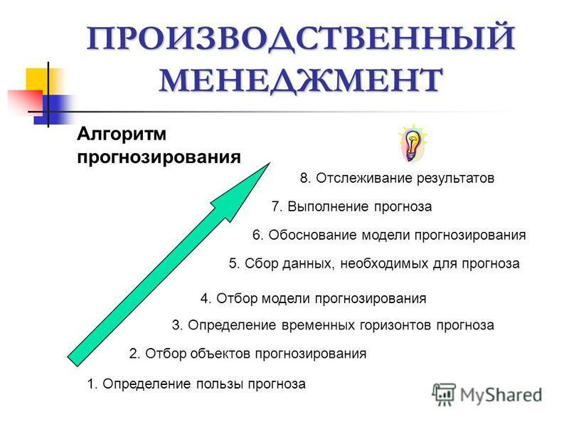 ПРОИЗВОДСТВЕННЫЙ МЕНЕДЖМЕНТ Алгоритм прогнозирования 1. Определение пользы прогноза 2. Отбор объектов прогнозирования 3. Определение временных горизонтов прогноза 4. Отбор модели прогнозирования 5. Сбор данных, необходимых для прогноза 6. Обоснование
