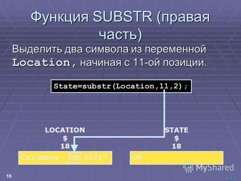 16... Функция SUBSTR (правая часть) Выделить два символа из переменной Location, начиная с 11-ой позиции. State=substr(Location,11,2); STATE $ 18 OH LOCATION $ 18 Columbus, OH 43227