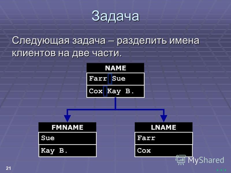 21... Задача Следующая задача – разделить имена клиентов на две части. NAME Farr,Sue Cox,Kay B. FMNAME Sue Kay B. LNAME Farr Cox