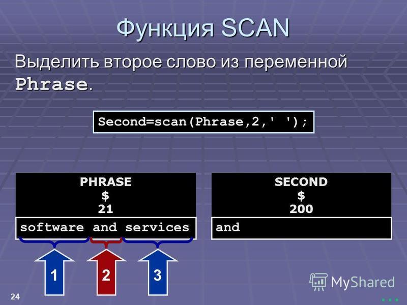 24... SECOND $ 200 and Second=scan(Phrase,2,' '); Функция SCAN Выделить второе слово из переменной Phrase. PHRASE $ 21 software and services 123