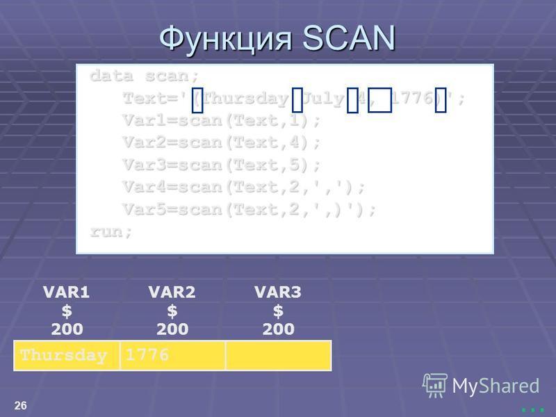 26... VAR3 $ 200 Функция SCAN VAR2 $ 200 1776 data scan; Text='(Thursday July 4, 1776)'; Var1=scan(Text,1); Var2=scan(Text,4); Var3=scan(Text,5); Var4=scan(Text,2,','); Var5=scan(Text,2,',)'); run; VAR1 $ 200 Thursday