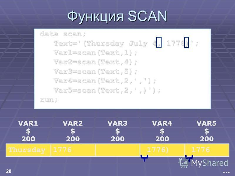 28 VAR5 $ 200 1776 Функция SCAN data scan; Text='(Thursday July 4, 1776)'; Var1=scan(Text,1); Var2=scan(Text,4); Var3=scan(Text,5); Var4=scan(Text,2,','); Var5=scan(Text,2,',)'); run;... VAR1 $ 200 Thursday VAR2 $ 200 1776 VAR3 $ 200 VAR4 $ 200 1776)