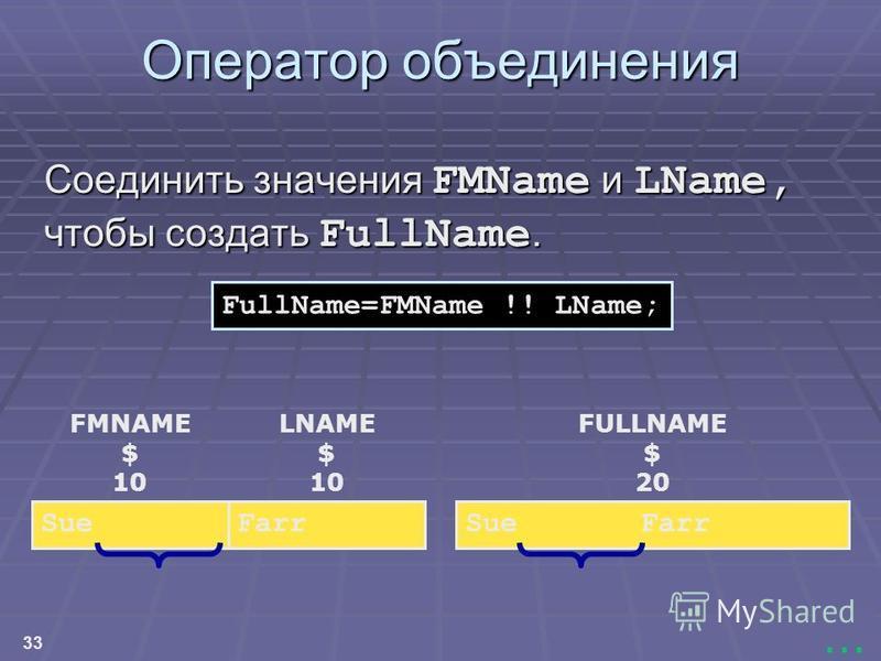 33... Sue Farr FULLNAME $ 20 Оператор объединения Соединить значения FMName и LName, чтобы создать FullName. FullName=FMName !! LName; Sue FMNAME $ 10 Farr LNAME $ 10