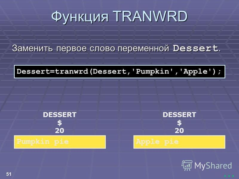 51... DESSERT $ 20 Apple pie DESSERT $ 20 Pumpkin pie Dessert=tranwrd(Dessert,'Pumpkin','Apple'); Функция TRANWRD Заменить первое слово переменной Dessert.