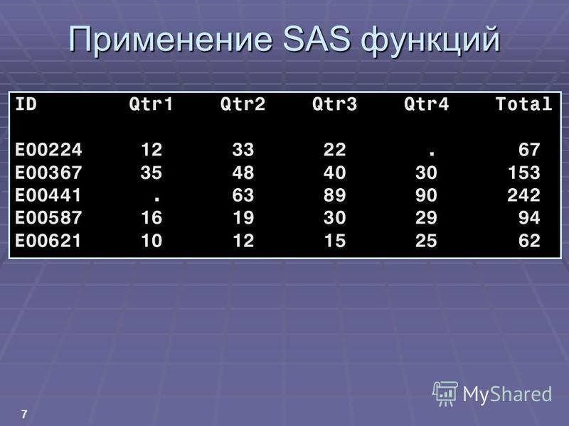 7 Применение SAS функций PROC PRINT Output PROC PRINT Output ID Qtr1 Qtr2 Qtr3 Qtr4 Total E00224 12 33 22. 67 E00367 35 48 40 30 153 E00441. 63 89 90 242 E00587 16 19 30 29 94 E00621 10 12 15 25 62