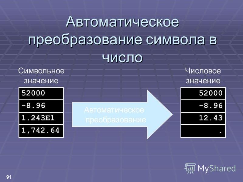 91 Автоматическое преобразование Символьное значение 52000 1.243E1 -8.96 1,742.64 Числовое значение 52000 12.43 -8.96. Автоматическое преобразование символа в число