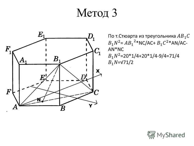 Метод 3