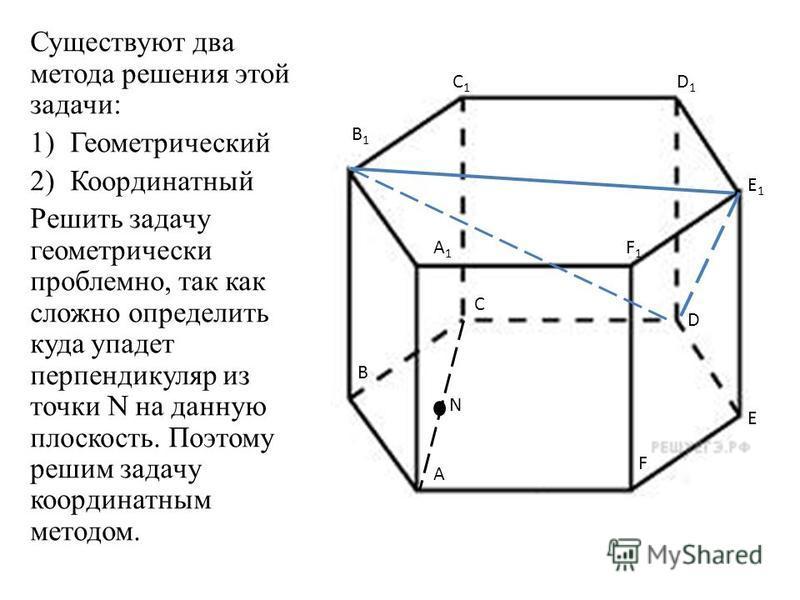 Существуют два метода решения этой задачи: 1)Геометрический 2)Координатный Решить задачу геометрически проблемно, так как сложно определить куда упадет перпендикуляр из точки N на данную плоскость. Поэтому решим задачу координатным методом. А1А1 В1В1