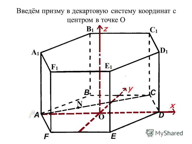 Введём призму в декартовую систему координат с центром в точке О