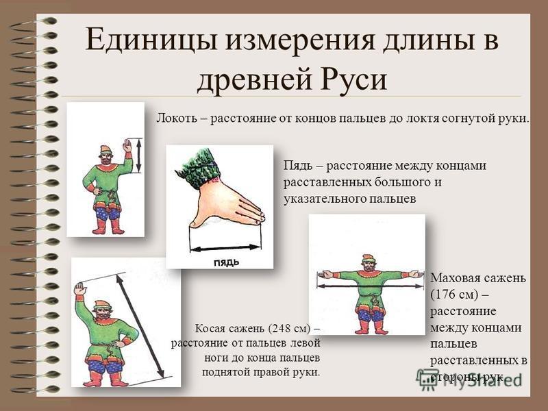 Единицы измерения длины в древней Руси Косая сажень (248 см) – расстояние от пальцев левой ноги до конца пальцев поднятой правой руки. Пядь – расстояние между концами расставленных большого и указательного пальцев Локоть – расстояние от концов пальце