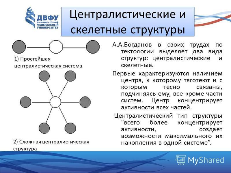 Централистические и скелетные структуры А.А.Богданов в своих трудах по тектологии выделяет два вида структур: централистические и скелетные. Первые характеризуются наличием центра, к которому тяготеют и с которым тесно связаны, подчиняясь ему, все кр