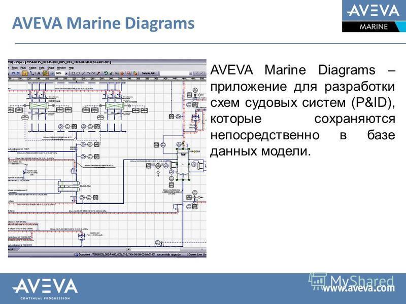AVEVA Marine Diagrams AVEVA Marine Diagrams – приложение для разработки схем судовых систем (P&ID), которые сохраняются непосредственно в базе данных модели.