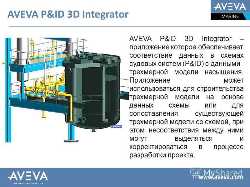 AVEVA P&ID 3D Integrator AVEVA P&ID 3D Integrator – приложение которое обеспечивает соответствие данных в схемах судовых систем (P&ID) с данными трехмерной модели насыщения. Приложение может использоваться для строительства трехмерной модели на основ