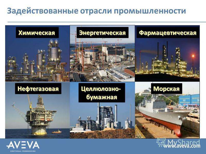 Задействованные отрасли промышленности Нефтегазовая Химическая Фармацевтическая Целлюлозно-бумажная МорскаяМорская Энергетическая