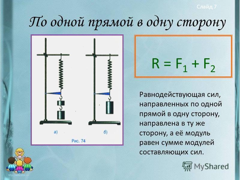 Слайд 7 По одной прямой в одну сторону R = F 1 + F 2 Равнодействующая сил, направленных по одной прямой в одну сторону, направлена в ту же сторону, а её модуль равен сумме модулей составляющих сил.