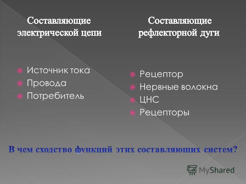 Источник тока Провода Потребитель Рецептор Нервные волокна ЦНС Рецепторы