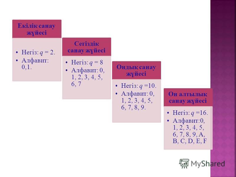 Екілік санау жүйесі Негіз: q = 2. Алфавит: 0,1. Сегіздік санау жүйесі Негіз: q = 8 Алфавит: 0, 1, 2, 3, 4, 5, 6, 7 Ондық санау жүйесі Негіз: q =10. Алфавит: 0, 1, 2, 3, 4, 5, 6, 7, 8, 9. Он алтылық санау жүйесі Негіз: q =16. Алфавит:0, 1, 2, 3, 4, 5,