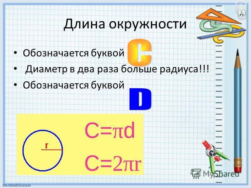 Длина окружности Обозначается буквой Диаметр в два раза больше радиуса!!! Обозначается буквой