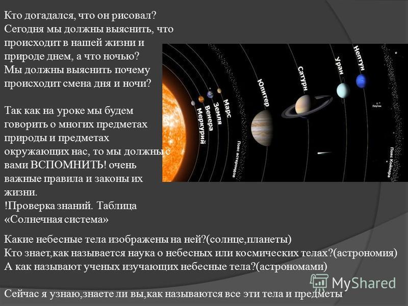 Какие небесные тела изображены на ней?(солнце,планеты) Кто знает,как называется наука о небесных или космических телах?(астрономия) А как называют ученых изучающих небесные тела?(астрономами) Сейчас я узнаю,знаете ли вы,как называются все эти тела и