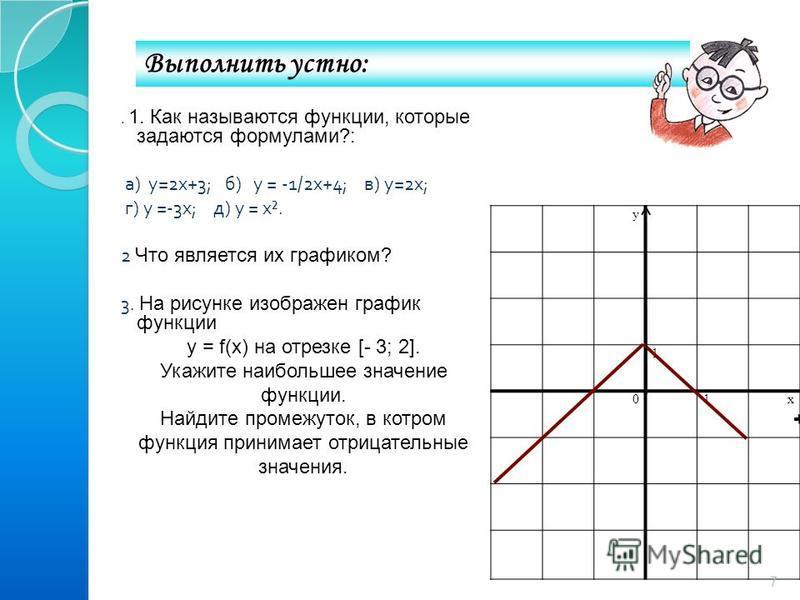. 1. Как называются функции, которые задаются формулами?: а ) у =2 х +3; б ) у = -1/2 х +4; в ) у =2 х ; г ) у =-3 х ; д ) у = х ². 2 Что является их графиком? 3. На рисунке изображен график функции у = f(x) на отрезке [- 3; 2]. Укажите наибольшее зн