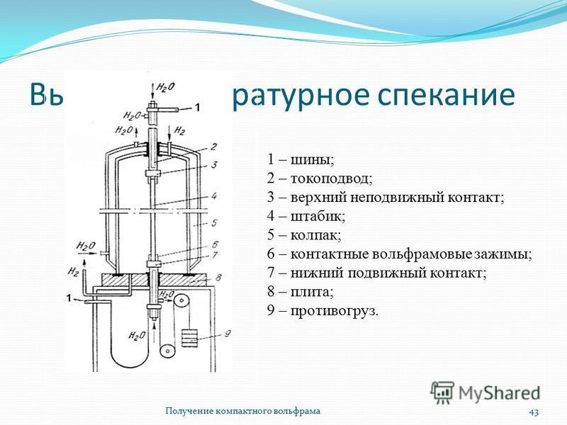 Высокотемпературное спекание Получение компактного вольфрама 43 1 – шины; 2 – токоподвод; 3 – верхний неподвижный контакт; 4 – штабик; 5 – колпак; 6 – контактные вольфрамовые зажимы; 7 – нижний подвижный контакт; 8 – плита; 9 – противогруз.