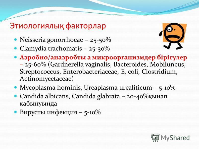Этиологиялық факторлар Neisseria gonorrhoeae – 25-50% Clamydia trachomatis – 25-30% Аэробно/анаэроботы а микроорганизмдер бірігулер – 25-60% (Gardnerella vaginalis, Bacteroides, Mobiluncus, Streptococcus, Enterobacteriaceae, E. coli, Clostridium, Act
