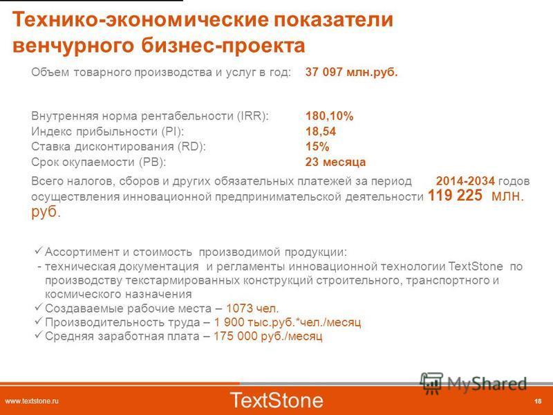 TextStone www.textstone.ru Технико-экономические показатели венчурного бизнес-проекта Объем товарного производства и услуг в год:37 097 млн.руб. Внутренняя норма рентабельности (IRR):180,10% Индекс прибыльности (PI):18,54 Ставка дисконтирования (RD):