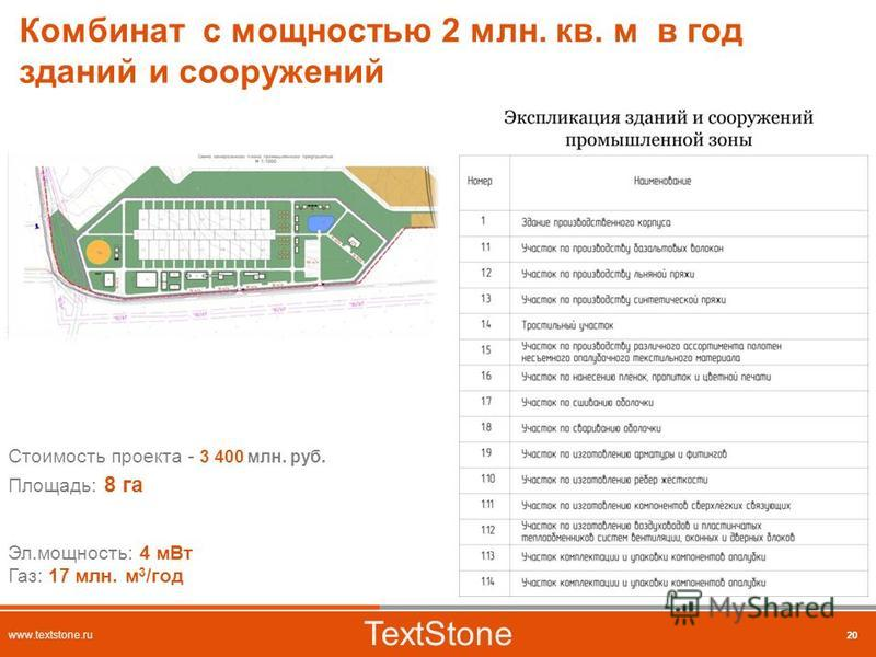 Комбинат с мощностью 2 млн. кв. м в год зданий и сооружений TextStone www.textstone.ru Эл.мощность: 4 м Вт Газ: 17 млн. м 3 /год 20 Стоимость проекта - 3 400 млн. руб. Площадь: 8 га