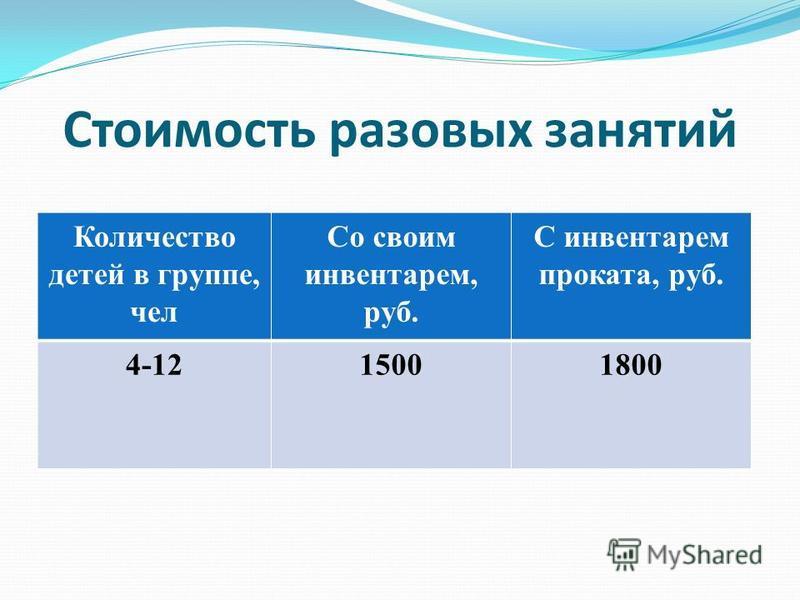 Стоимость разовых занятий Количество детей в группе, чел Со своим инвентарем, руб. С инвентарем проката, руб. 4-1215001800