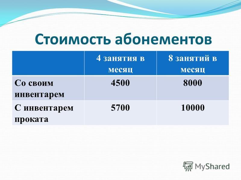 Стоимость абонементов 4 занятия в месяц 8 занятий в месяц Со своим инвентарем 45008000 С инвентарем проката 570010000