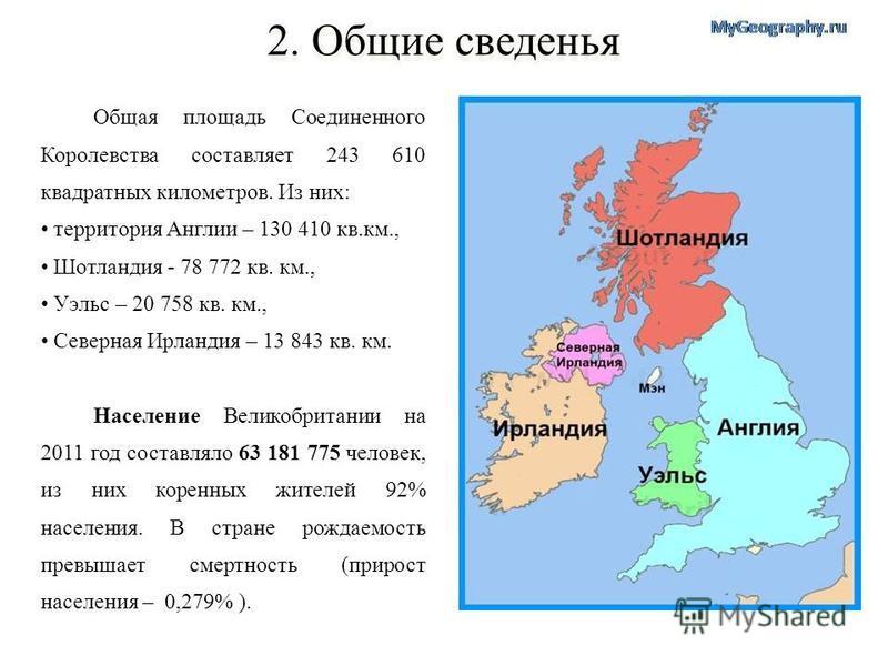 2. Общие сведенья Общая площадь Соединенного Королевства составляет 243 610 квадратных километров. Из них: территория Англии – 130 410 кв.км., Шотландия - 78 772 кв. км., Уэльс – 20 758 кв. км., Северная Ирландия – 13 843 кв. км. Население Великобрит