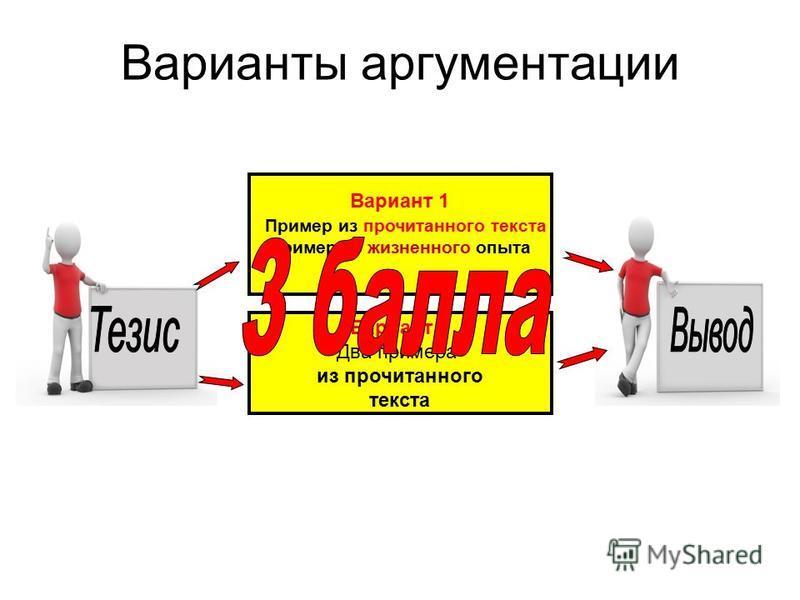 Варианты аргументации Вариант 1 Пример из прочитанного текста Пример из жизненного опыта Вариант 2 Два примера из прочитанного текста