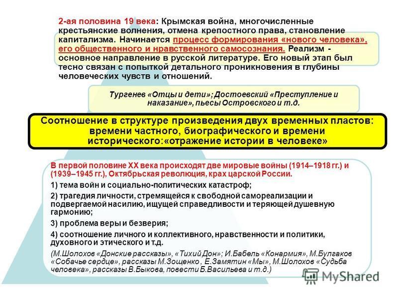 2-ая половина 19 века: Крымская война, многочисленные крестьянские волнения, отмена крепостного права, становление капитализма. Начинается процесс формирования «нового человека», его общественного и нравственного самосознания. Реализм - основное напр