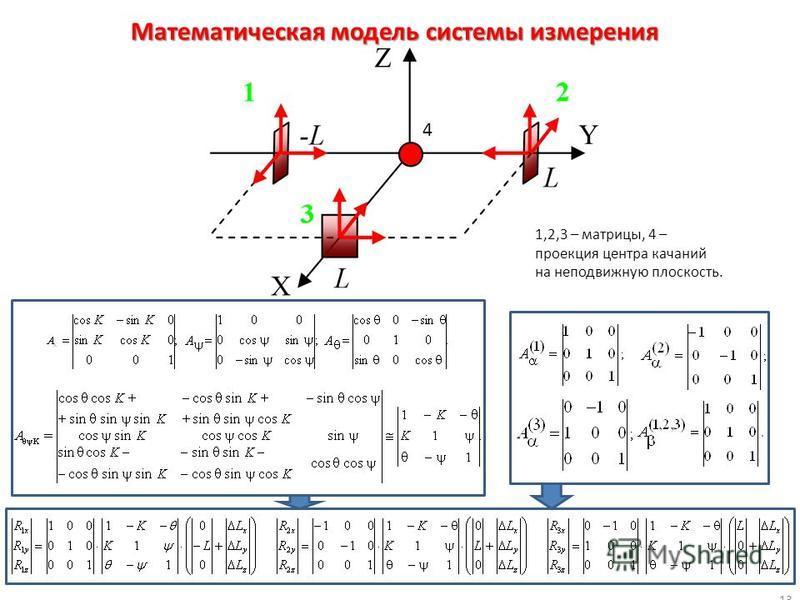 13 Математическая модель системы измерения 4 1,2,3 – матрицы, 4 – проекция центра качаний на неподвижную плоскость.