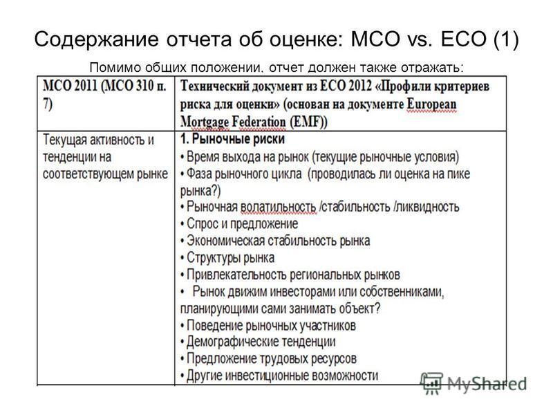 Содержание отчета об оценке: МСО vs. ECO (1) Помимо общих положении, отчет должен также отражать: